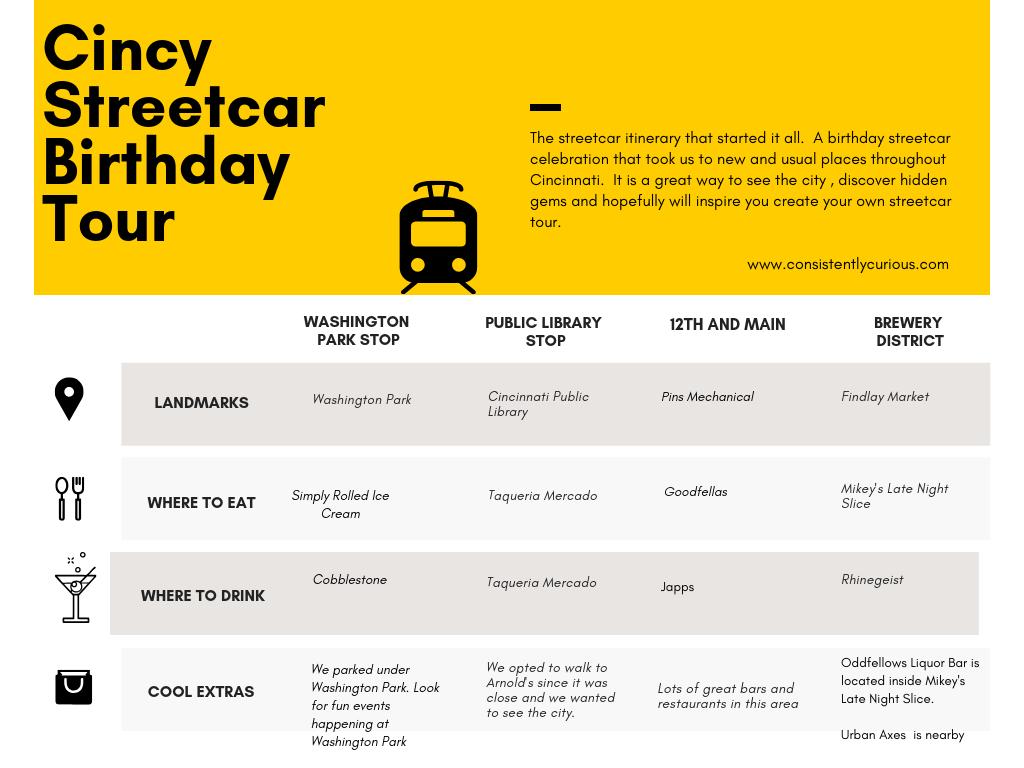 Cincy Streetcar Tour