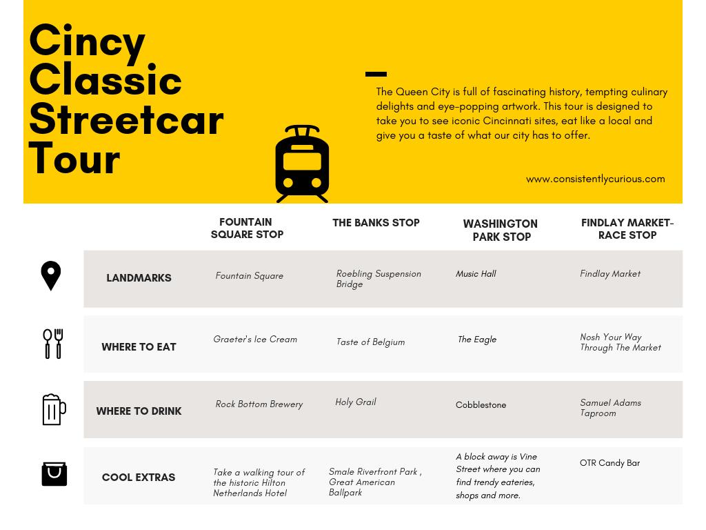 Cincy Classic Streetcar Tour