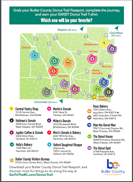 Butler County Donut Trail Map